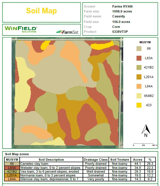 Soils Map-About Us-RyanFarmsPartnership